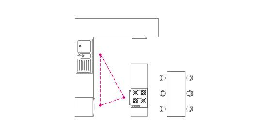 u k che l k che oder g form welche k chenform passt zu ihnen. Black Bedroom Furniture Sets. Home Design Ideas